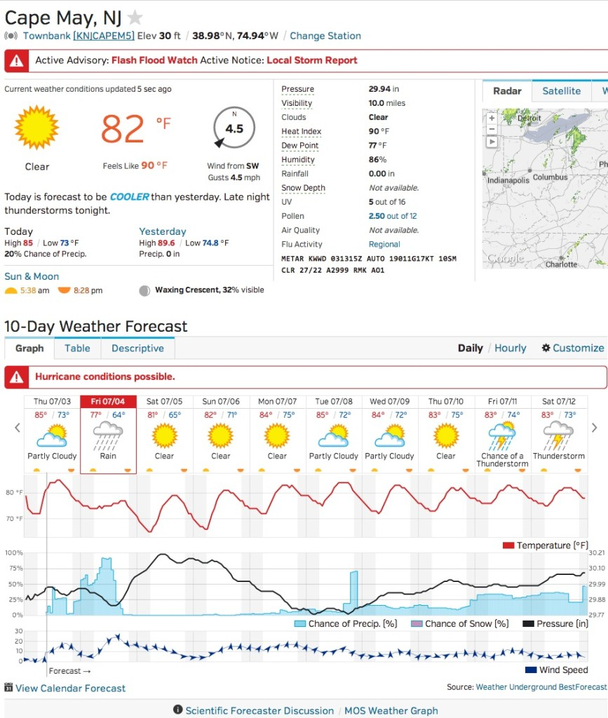 Cape May Forecast from July 3, 2014. Image courtesy of Weather Underground.