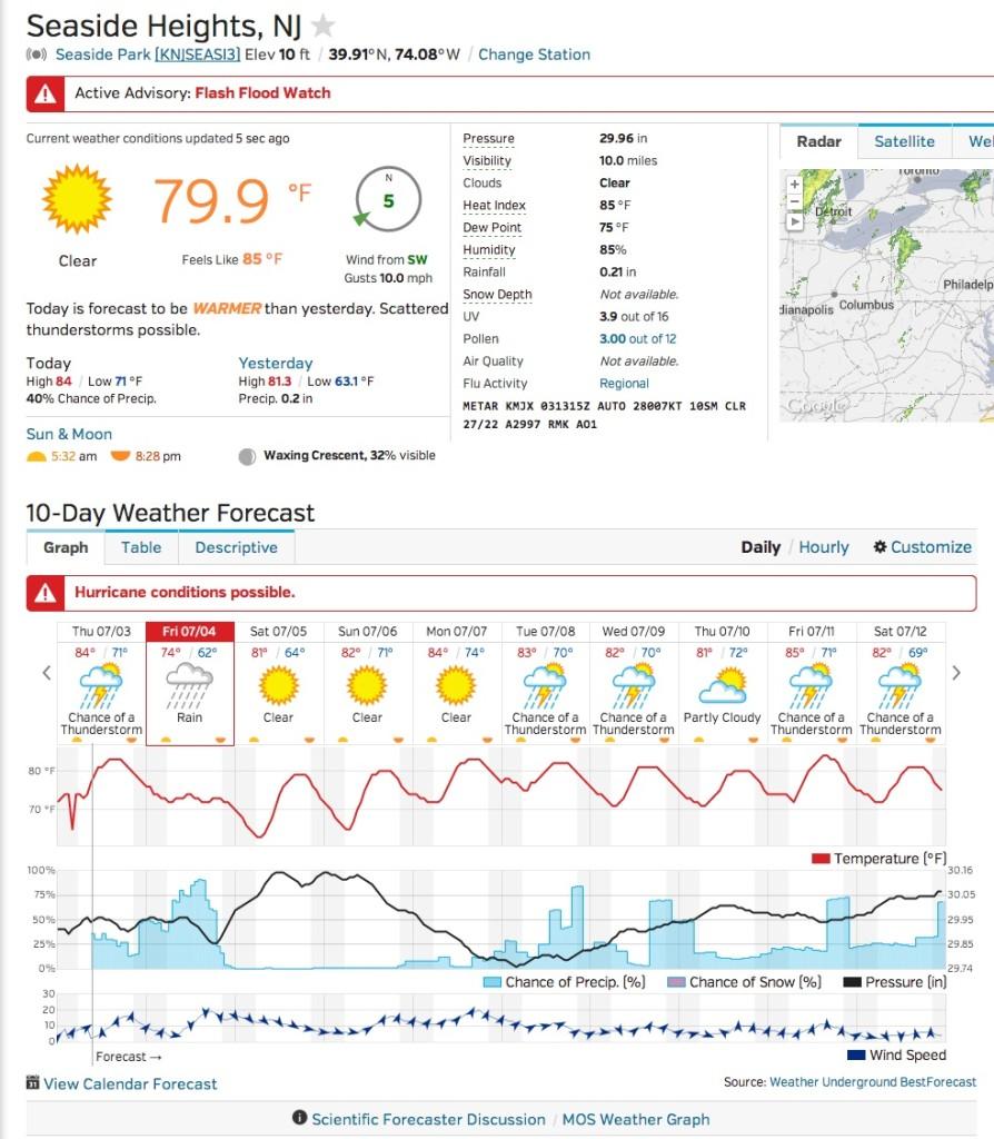 Seaside Heights NJ Forecast as of July 3, 2014. Image courtesy of Weather Underground.