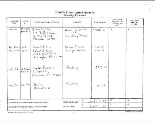 Bilik Campaign Expenses