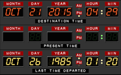 The time clock marks the date on the Back to the Future Day website. Courtesy of the Back to the Future Day website.